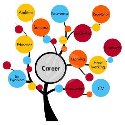 Dissertation software engineering topics